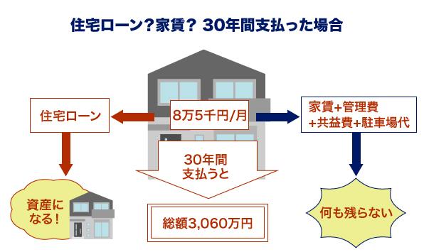 金額イメージ図3